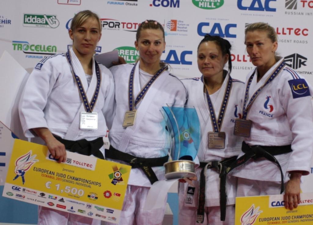 Dumitru takes seventh European title