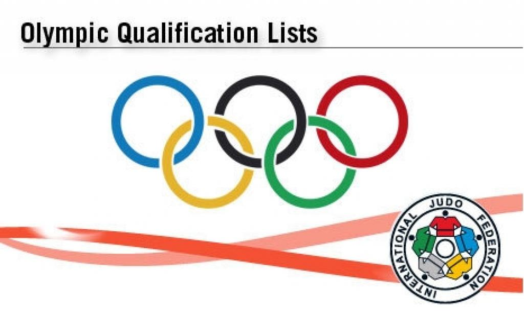 IJF reveals list of qualified Olympic athletes and continent quota
