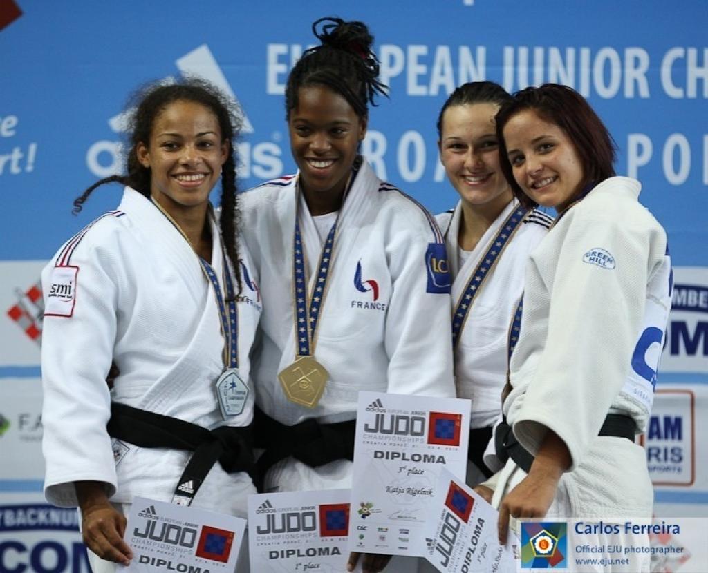 France dominates category U57kg: Etiennar Champion
